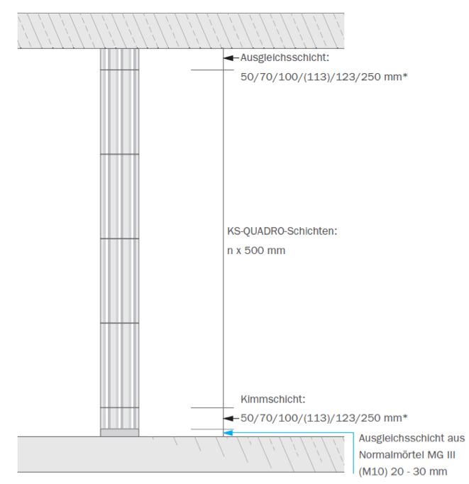 Super Planung Mauerwerk - Hunziker Kalksandstein AG OS95
