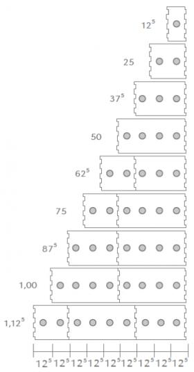Hervorragend Planung Mauerwerk - Hunziker Kalksandstein AG UE22